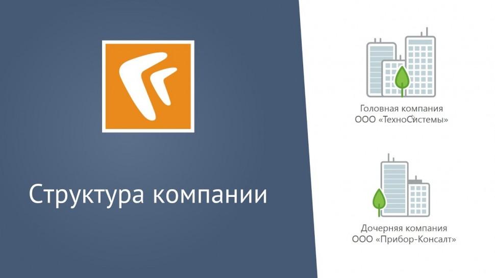 Directum: Структура компании (веб-клиент)