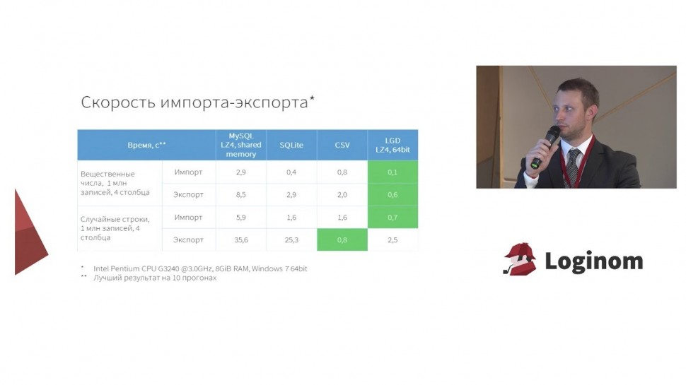 BaseGroup Labs: Производительность платформы Loginom