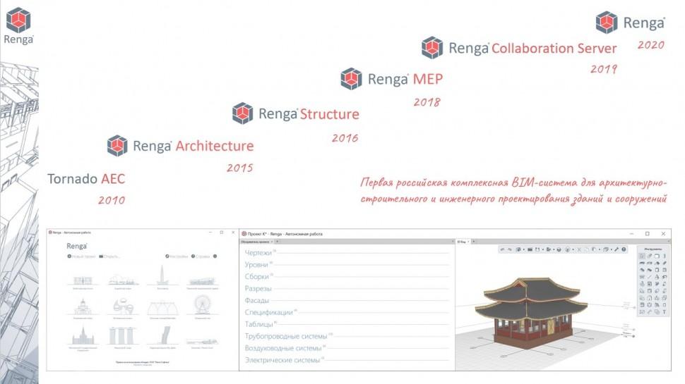 Renga BIM: Комплексная BIM-система Renga - видео