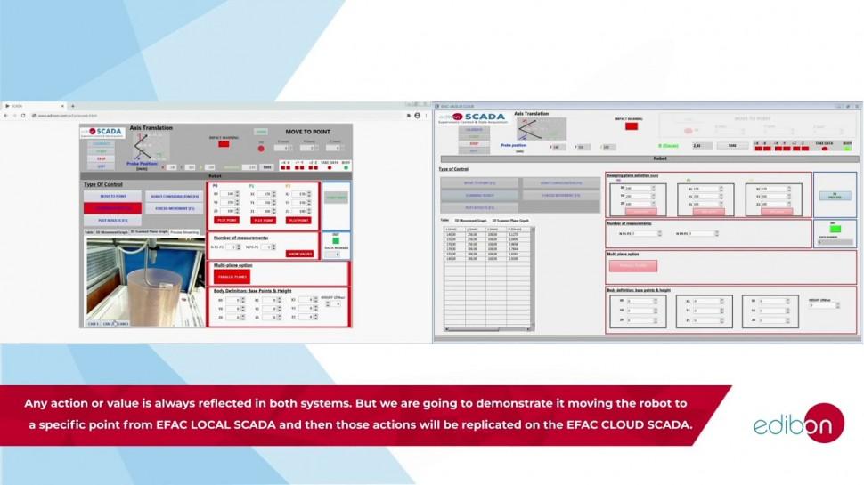 SCADA: Облачное Обучение EDIBON Edibon Cloud Learning demonstration on EFAC, Computer Controlled 3D