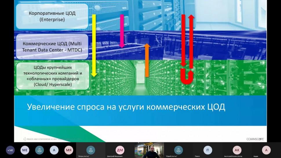 ЦОД: Кабельная инфраструктура ЦОД - рекомендации и практики проектирования - видео