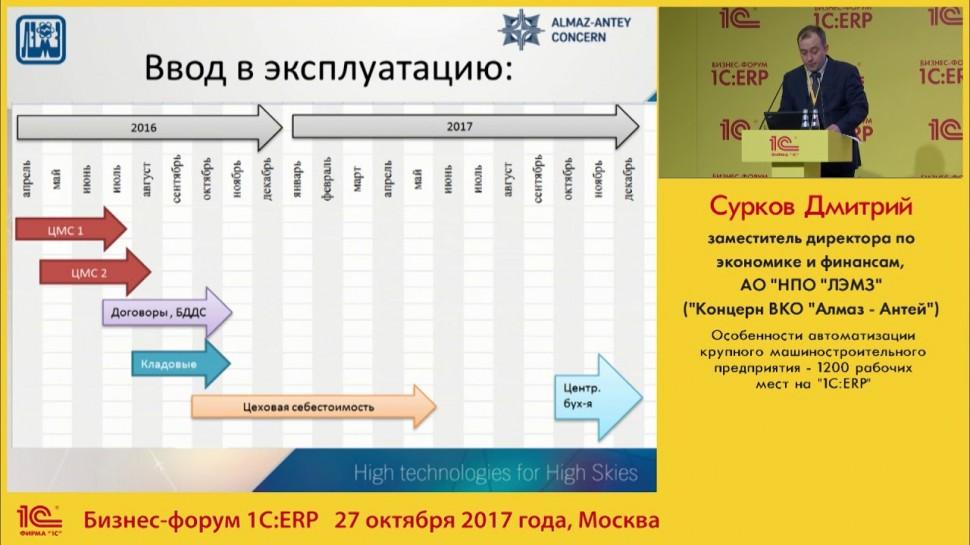 ВЦ «Раздолье»: Проект на 1200 рабочих мест на 1С ERP, ЛЭМЗ, выступление на бизнес форуме 1С