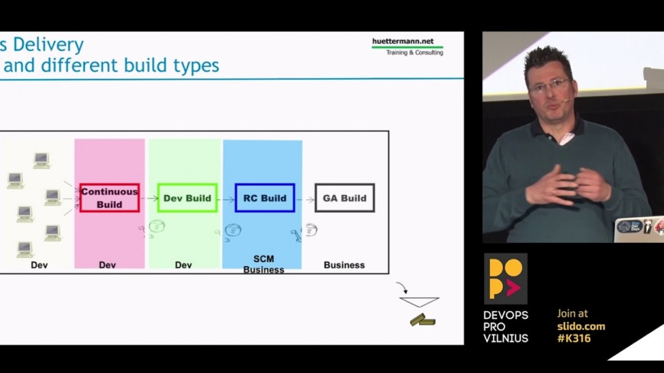 DATA MINER: DevOps for Adults: Live Cooking Show by Michael Huttermann