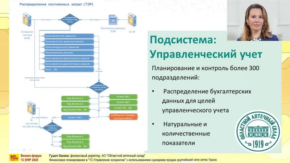 """1С-Рарус: Автоматизация бюджетирования на """"1С:Управление холдингом"""" как фактор транспарентности бизн"""