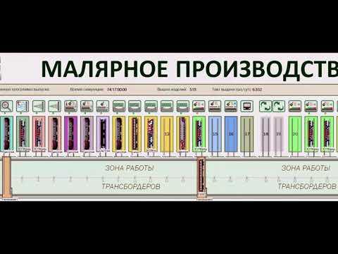 2050-Интегратор: Цифровая имитационная модель новое окрасочное производство