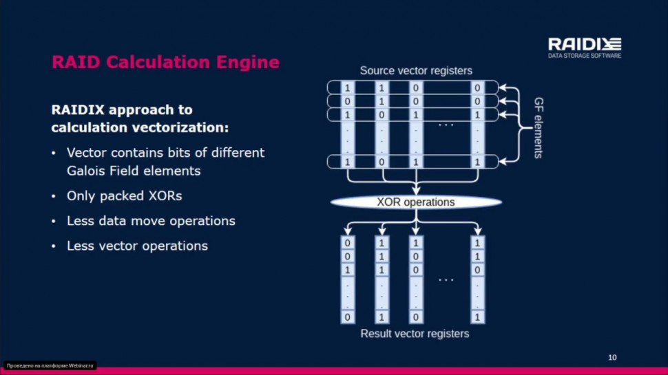 Reinvention of RAID for the World of NVMe (Webinar)