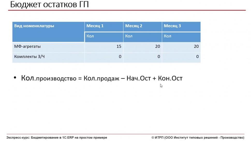 ИТРП: Бюджетирование в 1С:ERP. Ч.01.Урок 09. Бюджет остатков - видео