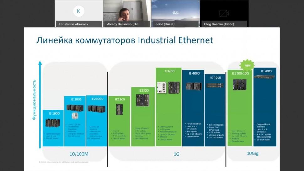 Разработка iot: Решения Cisco в области Интернета вещей | Cisco Connect Online 2020 - видео