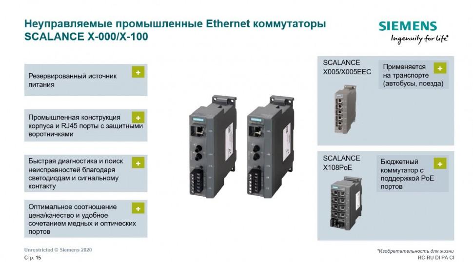 АСУ ТП: Промышленные неуправляемые коммутаторы SCALANCE X - видео