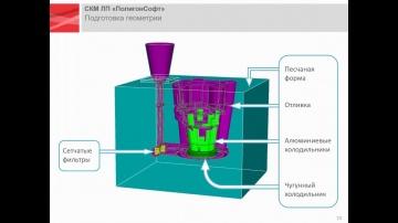 CSoft: Вебинар «Моделирование литейных процессов в СКМ ЛП «ПолигонСофт». Что нового?» 08.07.2020г. -