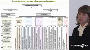 Сертификация системы управления производственными активами «СУЭК». Стандарт ISO 55001 - Простоев.НЕТ