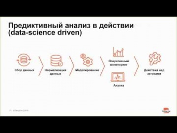 TerraLink: Предиктивное техническое обслуживание оборудования Обзор и демонстрация решения SAP PdM