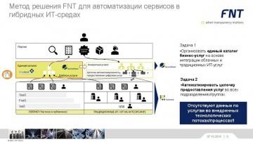 Пленарная сессия IX Всероссийской конференции itSMF «Сервис-менеджмент без границ»
