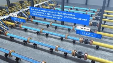 Газпром Автоматизация. ГИС Благовещенск.