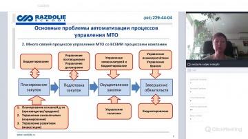 ВЦ РАЗДОЛЬЕ: Welcom-вебинар к учебно-методическому комплексу «Автоматизация процессов управления МТО
