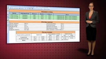 ГЛОНАСС GPS: Отчеты для контроля транспорта (3 серия)
