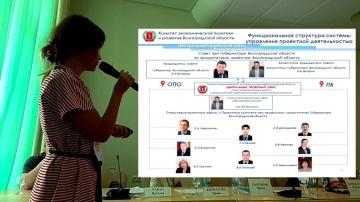 Проектная ПРАКТИКА: 2018 август Сочи Волгорадская область Ирина Парецкая