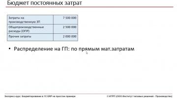 ИТРП: Бюджетирование в 1С:ERP. Ч.01.Урок 12. Бюджет постоянных затрат - видео