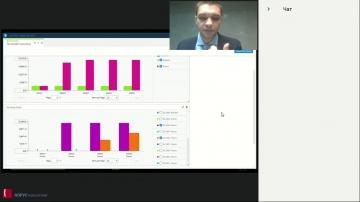 КОРУС Консалтинг: LLamasoft Supply Chain Guru – инструмент для планирования цепей поставок
