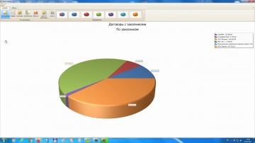 АЛТИУС: 1 2 Диаграммы - видео