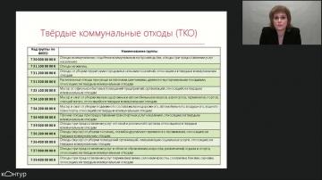 СКБ Контур: Формирование и порядок сдачи декларации о плате за НВОС в 2019 г