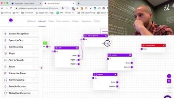 voximplant: Cómo configurar un IVR en Smartcalls en 5 minutos!