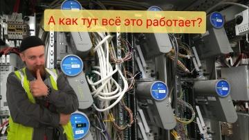 АСУ ТП: Устройство и работа шкафа АСУ ТП (аппаратура Honeywell) - видео