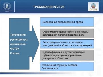 ЭЛВИС-ПЛЮС: Применение апостериорной защиты в системе НАЛОГ-3 - видео