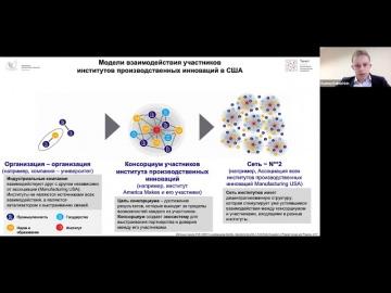 """PLM: Лекция Кузьмы Кукушкина «Экосистема развития """"TechNet"""" НТИ. Взаимодействие с Точками Кипения» -"""