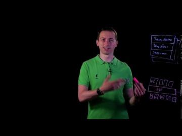 Код Безопасности: Лайтборд-обзор vGate