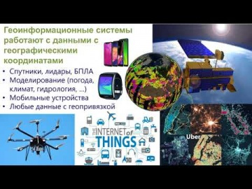 ГИС: НИС Геоинформационные Системы 2021-22 - видео