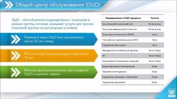 LanDocs LANIT: ОЦО: Решение на базе ECM платформы LanDocs и ABBYY FlexiCapture