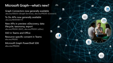 Reimagining work with the Microsoft 365 platform | DB146 - видео