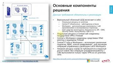 Azure: онлайн-семинар MUK - планирование миграции в Azure с Azure Migrate, построение гибридой
