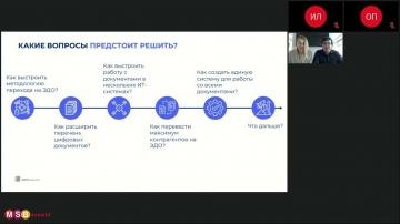 КОРУС Консалтинг: Результативное развитие ЭДО в компании: как поэтапно оцифровать 80% документов - в