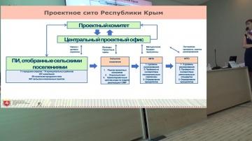 Проектная ПРАКТИКА: 2018 август Сочи Республика Крым. Наталья Чабан.