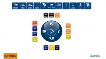 PLM: 3DEXPERIENCE для решения задач строительства - видео