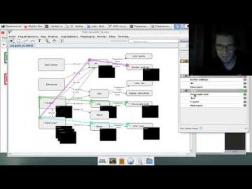J: Веб-программирование магистрам: лабораторная 2 - каскадирование и наследование css - видео