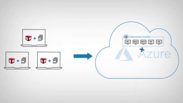 Softline: Azure Solidworks - расчеты в облаке