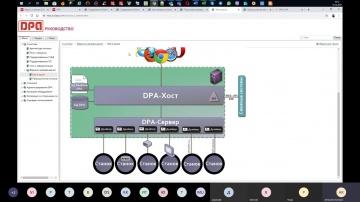 X-Tensive: DPA Этапы внедрения