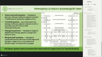 Код Безопасности: Технологии использования МЭ и СОВ - часть 1