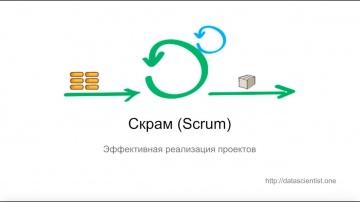 Цифровизация: SCRUM (Скрам) в управлении проектами | Agile методологии управления дата-проектами - в
