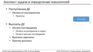 ИТРП: Бюджетирование в 1С:ERP. Ч.02.Урок 02. Определение показателей - видео
