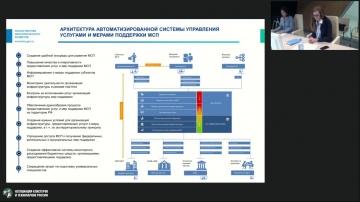 Ассоциация кластеров и технопарков: Практические особенности организации деятельности региональных