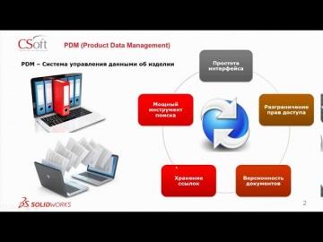 CSoft: Обмен техническими данными в SOLIDWORKS - видео - SOLIDWORKS