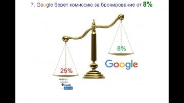 Novoport: Как отелю получать прямые брони Google Hotel Ads - видео