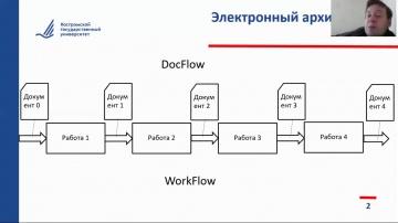 PLM: Управление информационными ресурсами. Лекция 5. Системы управления контентом предприятия - виде