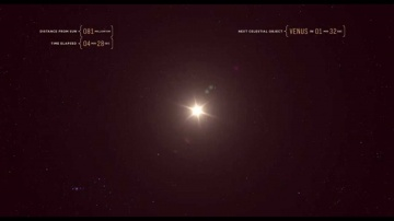Путешествие по Солнечной системе со скоростью света