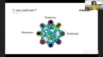 DataArt: Бизнес аналитик в IT: как войти в профессию и что делать в начале - видео