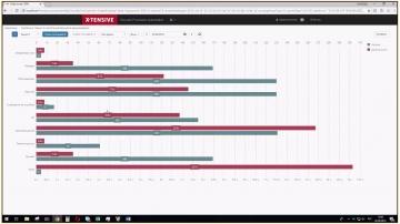 X-Tensive: DPA Возможности аналитики